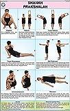 Shankh Prakshalan Yoga Chart (50x75cm)