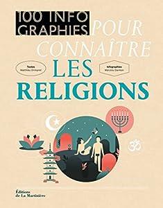 """Afficher """"100 infographies pour connaître les religions"""""""