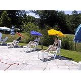 STABIELO - BALKON - Freizeit-Sonnen-Faltschirm Hollymat® Farbe blau 140 x 70 cm aufgefächert mit 5 fach im Radius...