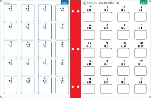 Carson Dellosa Math Windows Learning Cards (140070)