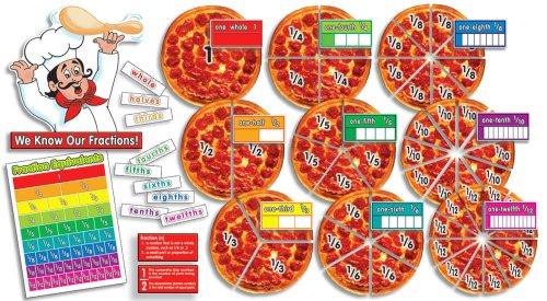 scholastic-teachers-friend-pizza-fractions-bulletin-board-tf8012