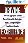 Driving Excellence: How The Aggregate...