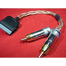 AUDIO MINOR iPod/iPhone/iPad Upgrade Dock Cable DOCK TO RCA 20cm PURE COPPER