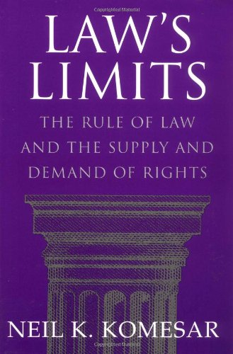 Law's Limits: Rule of Law and the Supply and Demand of...