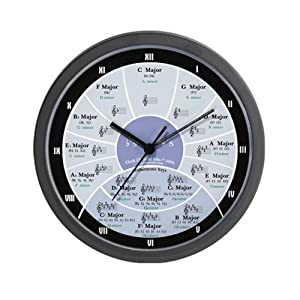 Amazon.com: CafePress Circle of Fifths Wall Clock: Home & Kitchen