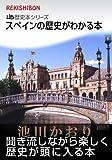 スペインの歴史がわかる本/聞き流しながら楽しく歴史が頭に入る本 -