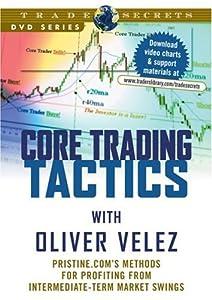 Option trading tactics oliver velez