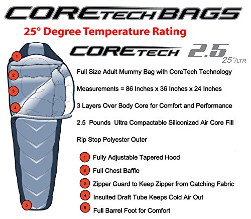 Northstar-Tactical-CoreTech-25-Sleeping-Bag-Temp-Rated-To-25-Degrees-F