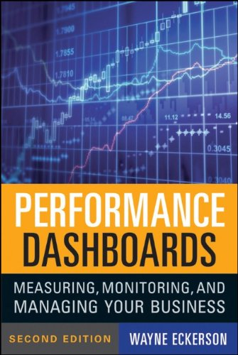 Performance Dashboards: Measuring, Monitoring, and...