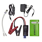 OEM 24379 PPS-1 Multi-Use Portable Personal Power Source with Smart Jumper Cables