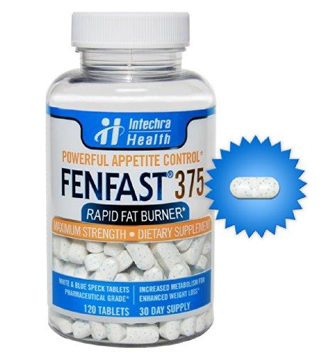 Upper body fat loss workouts