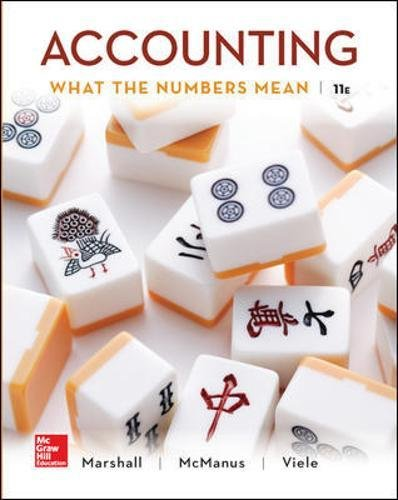 Buy Accounting Help Now!