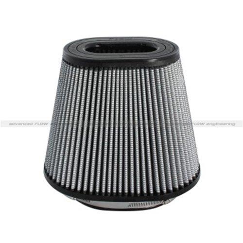 aFe 21-91070 Magnum FLOW Air Filter AFE Filters