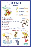 Bilingual School Poster - Weather words in French and English