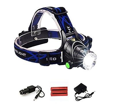 Headlamp,HeQiao LED Headlight