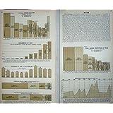 Impresión Antigua del Crecimiento de Vino del Comercio del Mundo de 1907 Mapas Countires