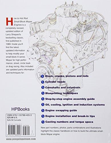 Hot Rod Small Block Mopar Engines Hp1405