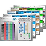 """Project Management Process Posters 5th Edition - 18"""" x 24"""""""