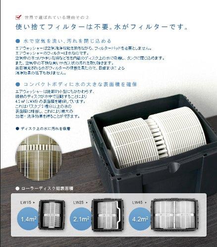 Venta Airwasher LW25 ベンタ エアウォッシャー / ホワイトグレー《LW25JW》 正規販売店 2年間保証