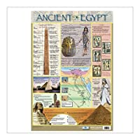 Small Ancient Egypt - educational poster