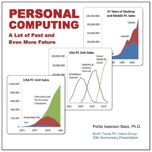 Personal Computing: A Lot Of Past And Even More Future!: North Texas Pc Users Group 30Th Anniversary Presentation front-183381