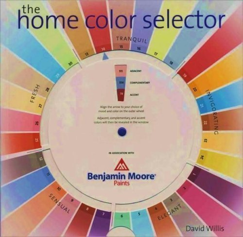title-the-home-color-selector-january-2009