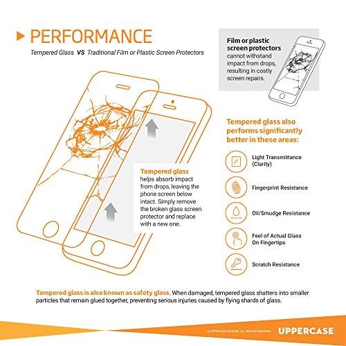 iPhone-5-5S-SE-screen-protector-UPPERCASE-Premium-Tempered-Glass-Screen-Protector-for-iPhone-5s-iPhone-5-iPhone-5c-iPhone-SE