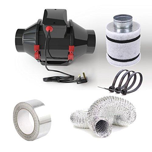 Fantronix ventilaci n de tienda de campa a con - Campana extractora con filtro de carbono ...