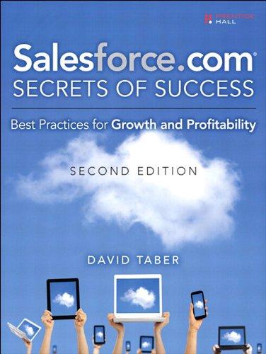 Buy Salesforce Com Now!