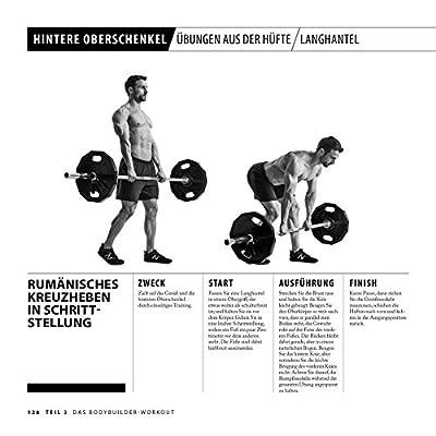 Das Men's Health Natural-Bodybuilding-Buch: Das 24-Wochen-Programm für Muskeln, die sich sehen lassen können