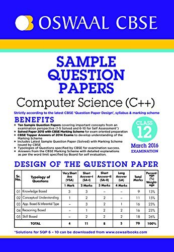 CBSE Sample Papers 2 15 - 2 16 for Class 12 – English