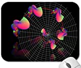 "Mousepad - 9.25"" x 7.75"" Designer Mouse Pads - Engineering/Mathematics/Scientific: 3D Math Graphs (MPENMG-053)"
