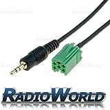 Renault Megane / Clio Update List Aux-IN Adaptor iPod/MP3/AUX 3.5mm Jack