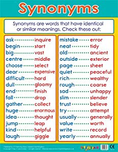 synonyms poster literacy amazon supplies office materials