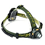 OxyLED® MH20 Ultra Bright LED Headlamp Flashlight Motion Sensor Headlight - Complete 1 Year Warranty Guarantee! Light & Comfortable With Longer Battery Life! Adjusatable 2 Brightness Levels Plus Strobe Light Ideal For Camping, Running, Hunting