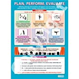 Plan Perform Evaluate Dance Educational Wall ChartPoster in laminated paper A1 850mm x 594mm