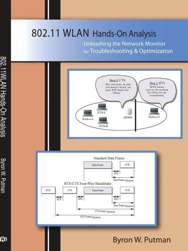 802.11 WLAN Hands-On Analysis: Unleashing the Network Monitor for Troubleshooting and Optimization