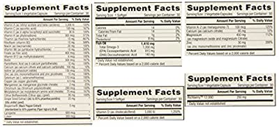 Nutriforce Wodpak Vitamins, 30 Count