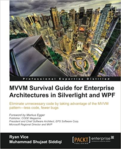 Etl Testing Useful Resources: MVVM Useful Resources