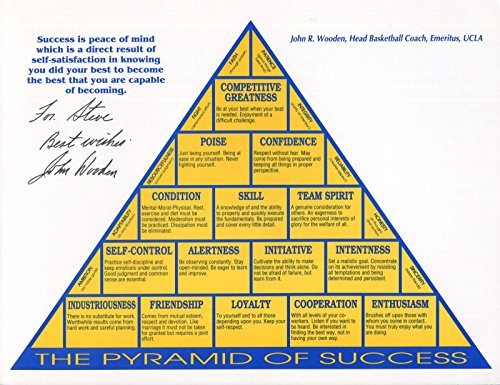 john-wooden-autographed-picture-8x11-pyramid-of-success-bk-coach-for-steve-autographed-college-photo