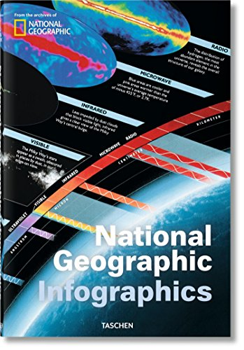 national-geographic-infographics