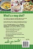 Mug Shots: Breakfast. Lunch. Dinner.