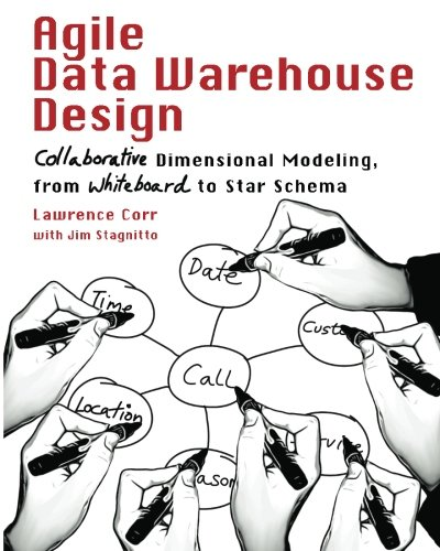 Dimensional Design Furniture Outlet. Agile Data Warehouse Design:  Collaborative Dimensional Modeling, From Whiteboard To Star Schema