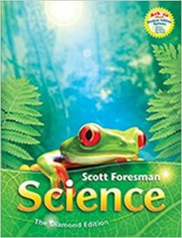 Scott foresman leveled readers list