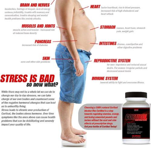 Lisinopril And Fatigue Weight Gain