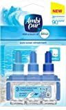 Ambi Pur 3Volution Refill Pure Ocean 20ml (2 Packs)