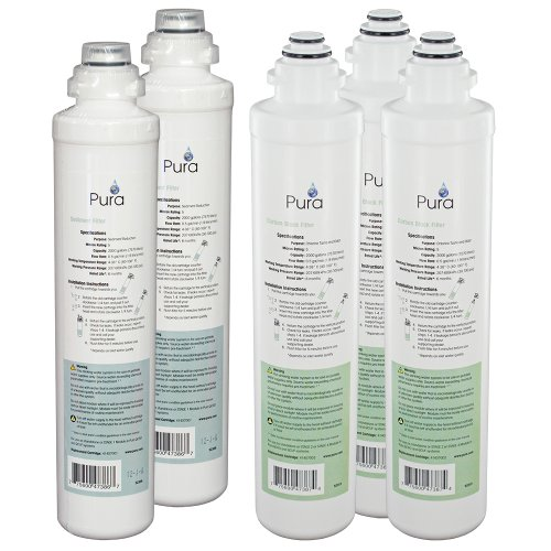 pura-41407011-annual-filter-replacement-kit-for-qcro