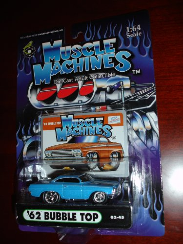 Muscle Machines 62 Bubble Top Sky Blue
