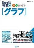 Excel�̋Ɉ� 2�@�O���t Excel 2010/2007/2003/2002�Ή�