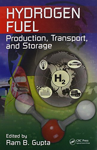 Image for publication on Hydrogen Fuel: Production, Transport, and Storage